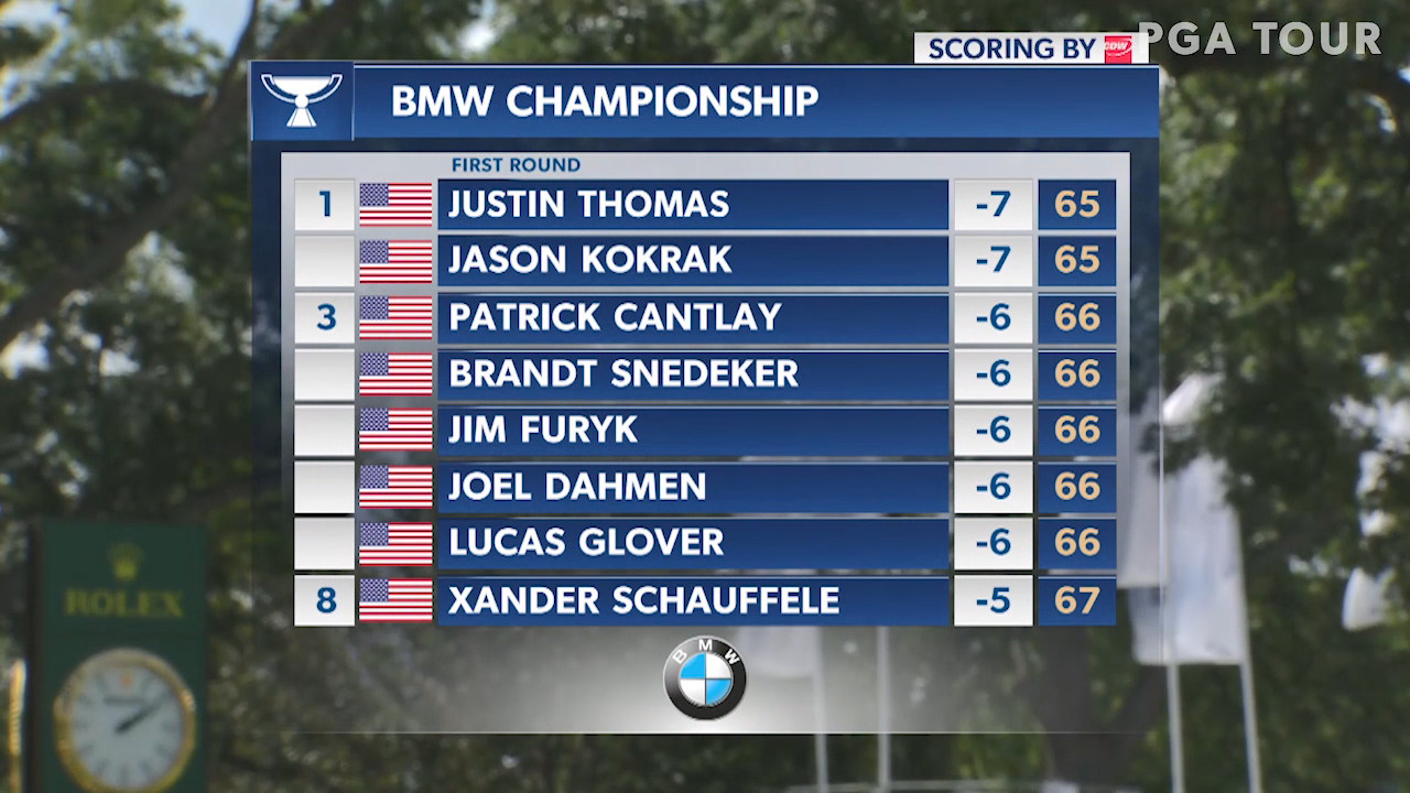 BMW Championship - Round 1 highlights