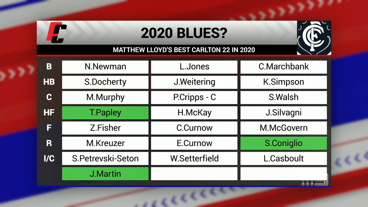 Lloyd bullish on 2020 Blues