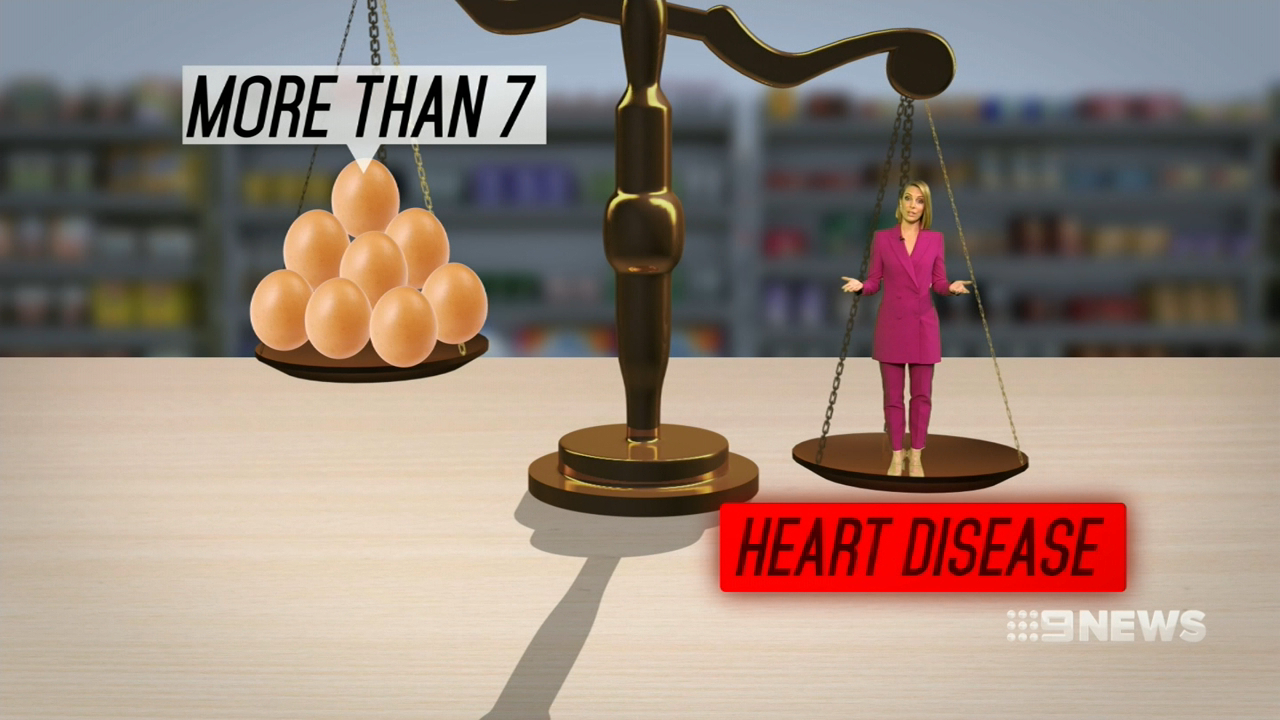 Heart Foundation makes changes to diet guidelines
