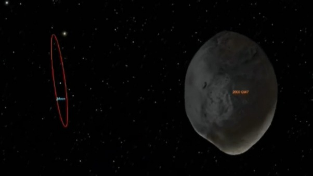Asteroid 2000 QW7 will pass by Earth in September, Australia