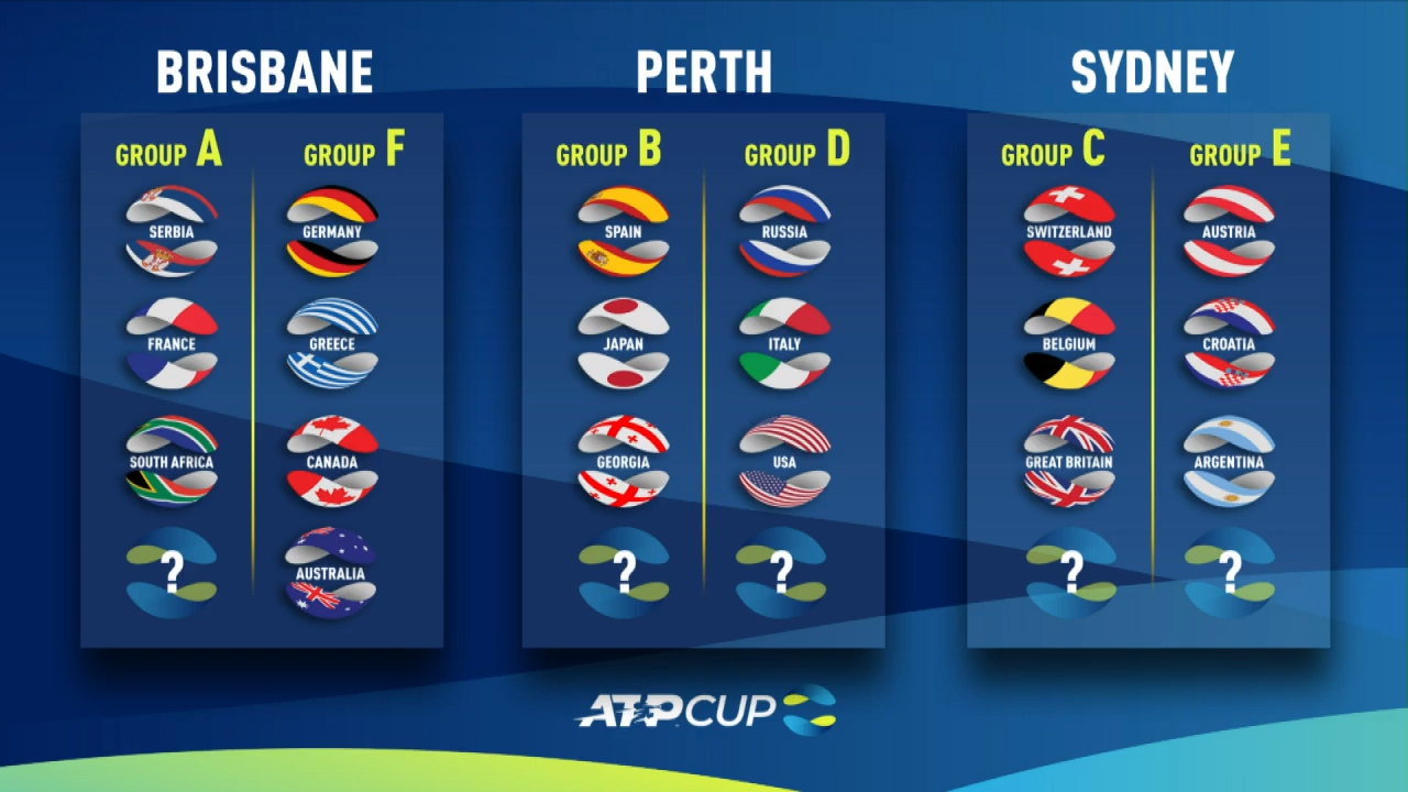 Australia in Group F at ATP Cup