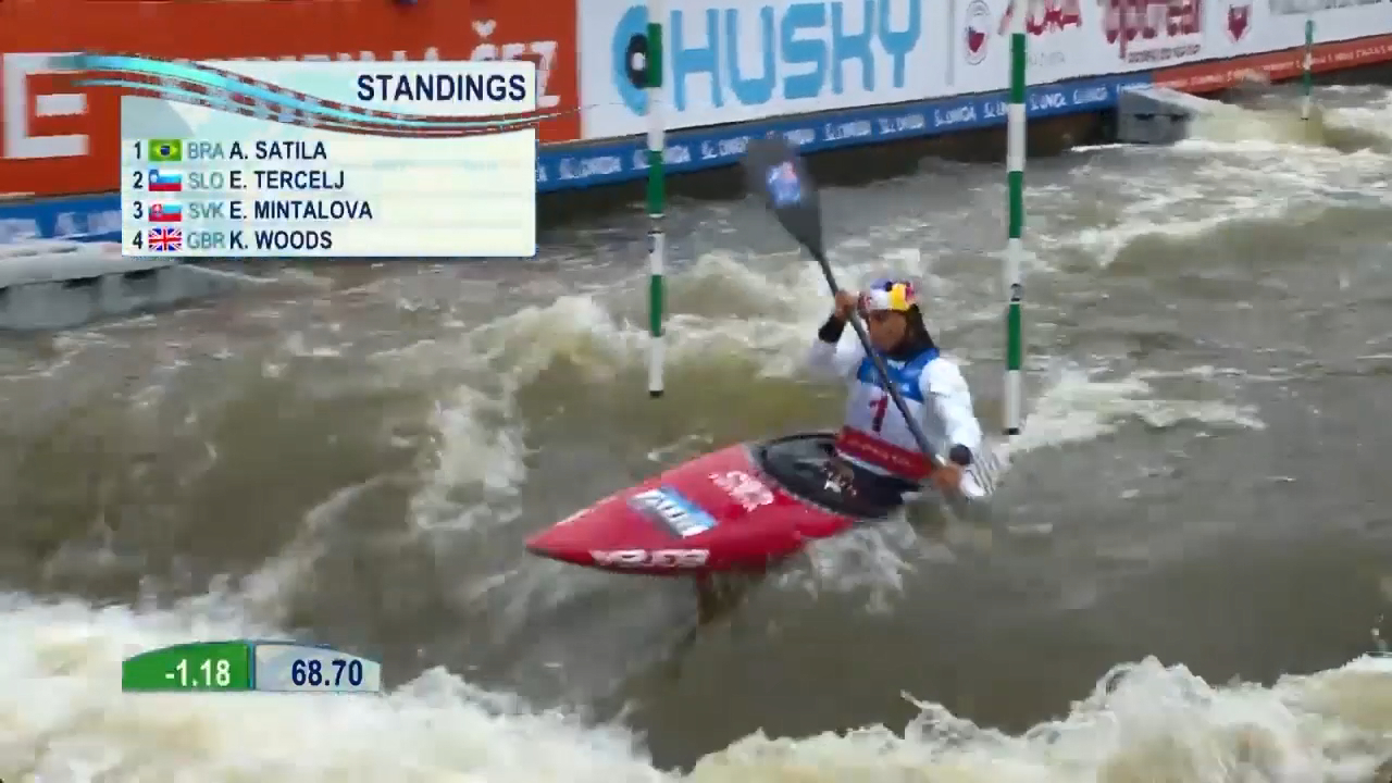 Jessica Fox's Winning K1 World Cup Final run