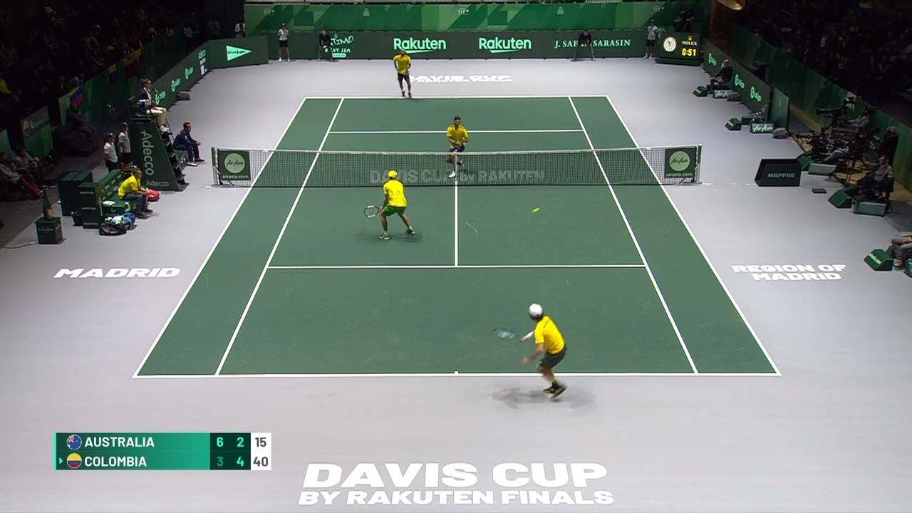 Davis Cup Highlights: Australia v Columbia Doubles - Group Stage