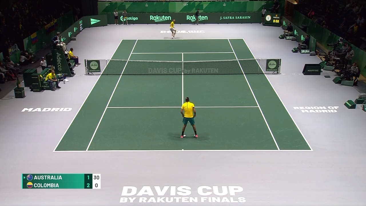 Davis Cup Highlights: Kyrgios v Gonzalez - Group Stage
