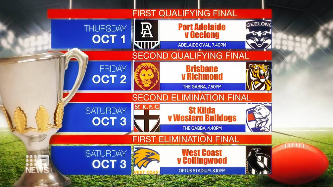AFL confirms week one finals fixture