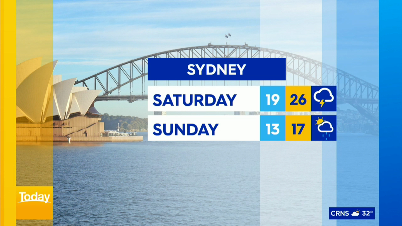 National weather forecast for Saturday, October 24