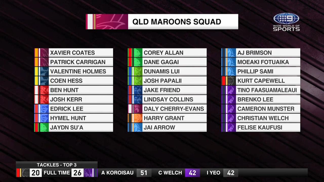 Storm quintet complete Maroons Origin squad