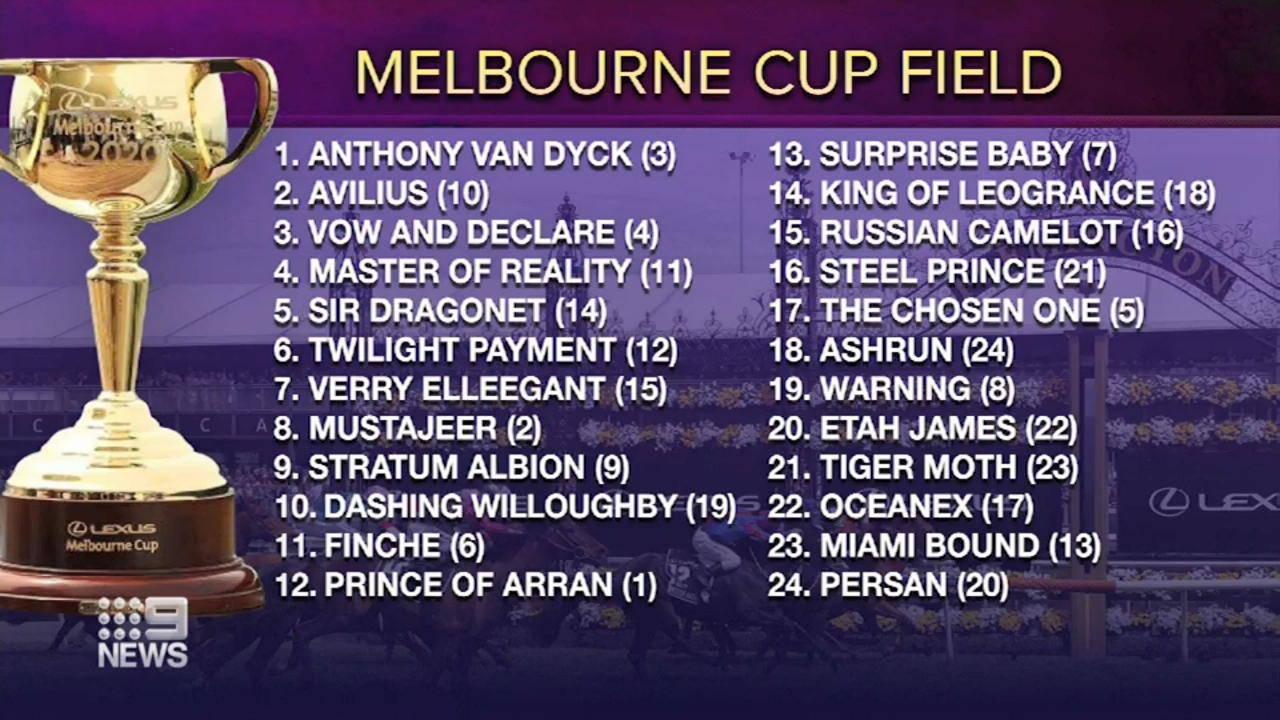 Final 2020 Melbourne Cup field set