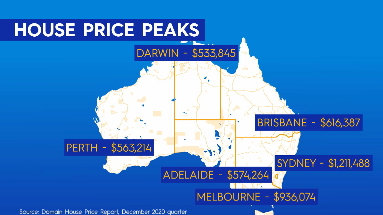 Australian house prices rise during pandemic