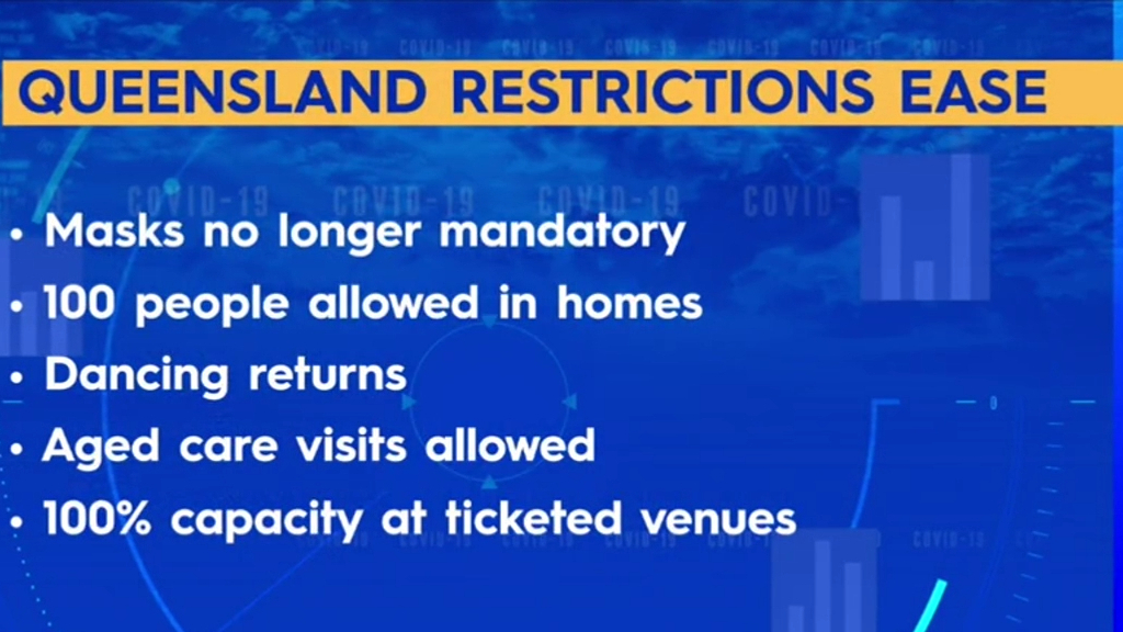 Queensland lifts COVID restrictions