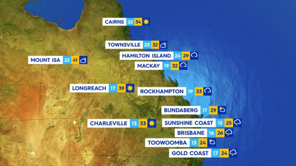 National Weather forecast for Tuesday October 19